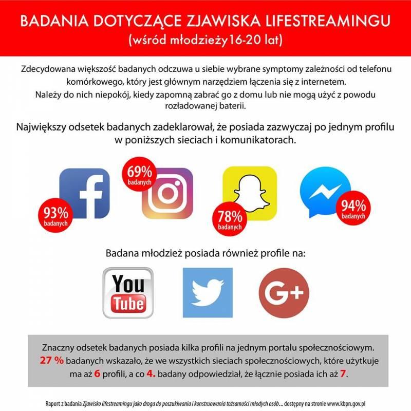Konferencja prasowa - wyniki badań dot. młodzieży i facebooka